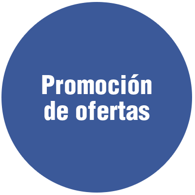 Promoción de ofertas en Facebook