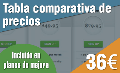 Tabla comparativa de precios Pricing WordPress